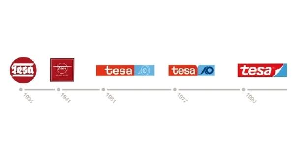 tesa logo development 1936 to today