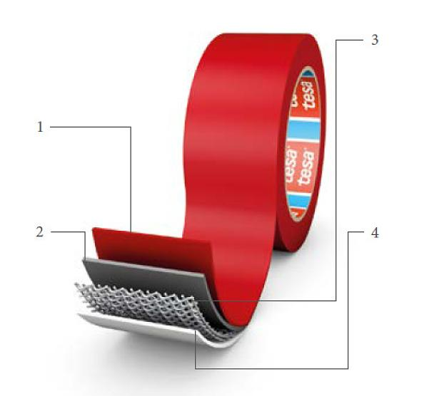 Structure Of A Cloth Tape
