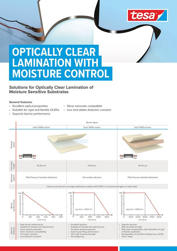 Optically Clear Adhesives Oca For Outstanding Lamination