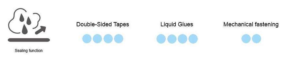 Advantages Of Double Sided Adhesive Tapes Tesa