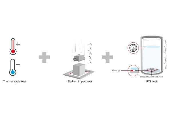 the growing trend of water resistant smartphones