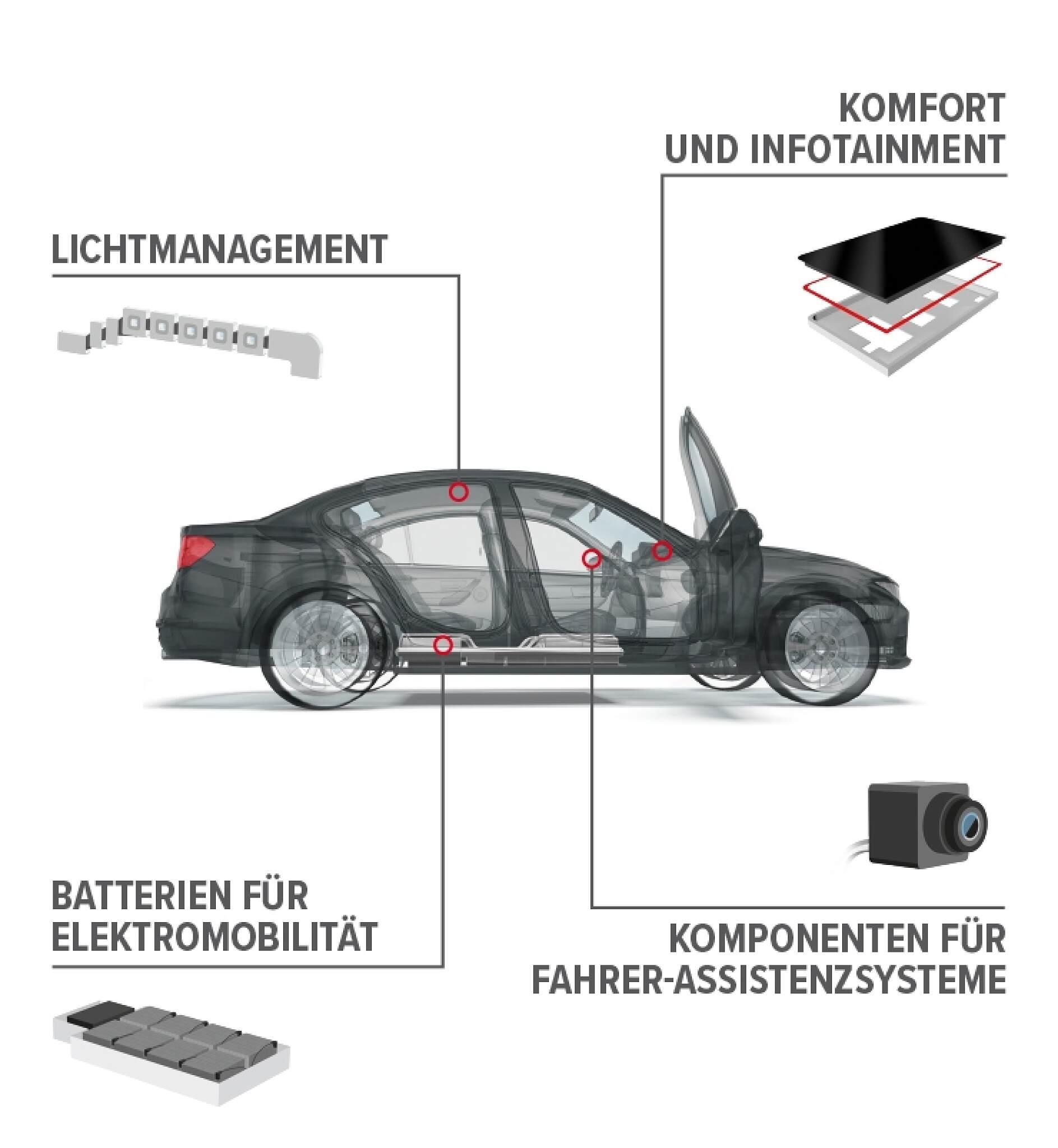 Fantastisch Diagramm Der Motorhaube Ideen - Elektrische ...