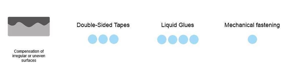 Voordelen Van Dubbelzijdige Zelfklevende Tape Tesa